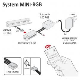 KLIPS LED PVC RGB, ZESTAW 4PKT.System podłączenia