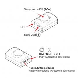 Blix sensor ruchu