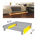 OŚWIETLENIE LED Z SENSOREM RUCHU- podświetlenie łóżka, mebli
