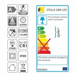 OPRAWA SUFITOWA LED STELLA 18W-etykieta energetyczna