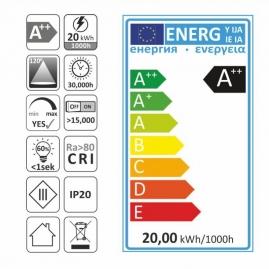 etykieta energetyczna -TAŚMA PREMIUM 150 LED IP20 , 20 W Made in Polannd