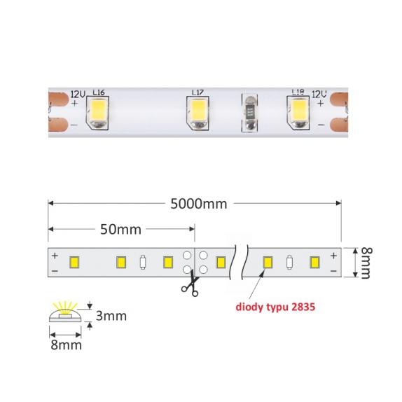 TAŚMA PREMIUM 300 LED typ 2835 - IP45, 30W