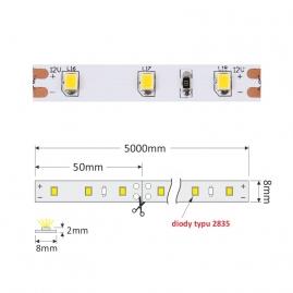 TAŚMA PREMIUM 300 LED typ 2835 - IP20, 30W wymiar modułu
