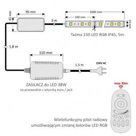ZESTAW TAŚMA RGB 150 LED, IP45+STEROWNIK, PILOT I ZASILACZ- system łączeń