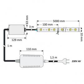 ZESTAW TAŚMA RGB 150 LED IP45- rysunek techniczny. system łączeń taśmy LED
