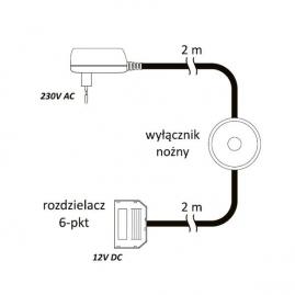 OPRAWA LED ORBIT, ZESTAW 3pkt-system podłączeń, instalacja